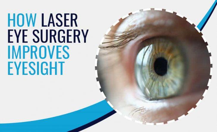 How LASER Eye Surgery Improves Eyesight